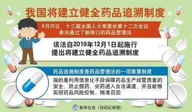 """在中国,有500万人依靠""""伟哥""""续命 蓝嘴唇1568480986658257"""
